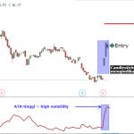 Jantung Pertahanan Dalam Trading : POSITION SIZING yang Benar!