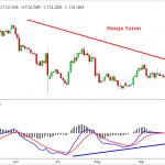 Strategi Trading Apa Saja Bisa Menghasilkan Profit – TAPI TIDAK SELALU!