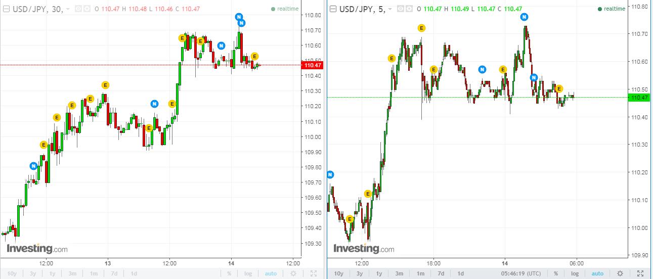 bagaimana cara menggunakan stop loss dan take profit dalam perdagangan forex