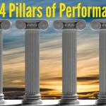 4 Pilar yang Akan Menjamin Kesuksesan Anda Sebagai Seorang Trader