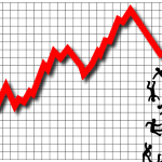 Maximum Drawdown: Lembah Kematian Para Trader